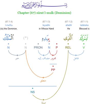 Quran Arabic Urdu Pdf